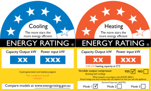 Randwick energy rating